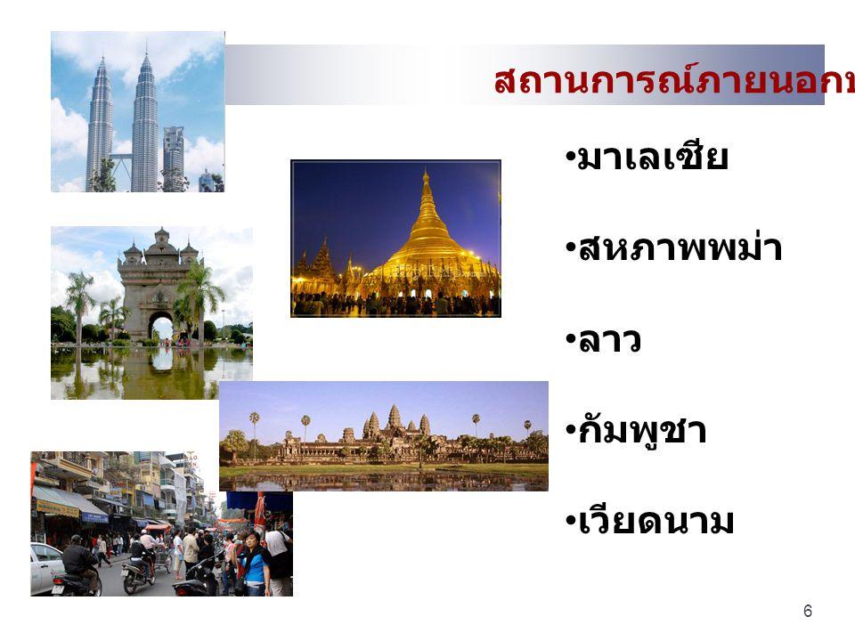  โลกาภิวัตน์  สงครามต่อต้านการก่อการร้าย  ปัญหาสิทธิมนุษยชน  วิกฤติการณ์ด้านพลังงาน  ความขัดแย้งระหว่างประเทศตะวันตก กับประเทศอิสลาม สถานการณ์โลกที่กระทบกับประเทศไทย  อาชญากรรมข้ามชาติ  ปัญหาสิ่งแวดล้อม  การรวมกลุ่มในภูมิภาคต่างๆ ของโลก  สถานการณ์ในภูมิภาคและประเทศเพื่อนบ้าน ที่กระทบกับประเทศไทย 7