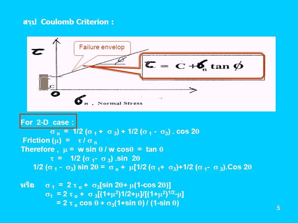 6 tan  = (1+sin  )/(1-sin  )  c = 2  o cos  /(1-sin  ) K a = (1-sin  )/(1+sin  ) (Active earth pressure) K o = (1-sin  ) (Earth pressure at rest) K p = (1+ sin  )/(1-sin  ) (Passive earth pressure) (See Soil Mechanics and Foundations)