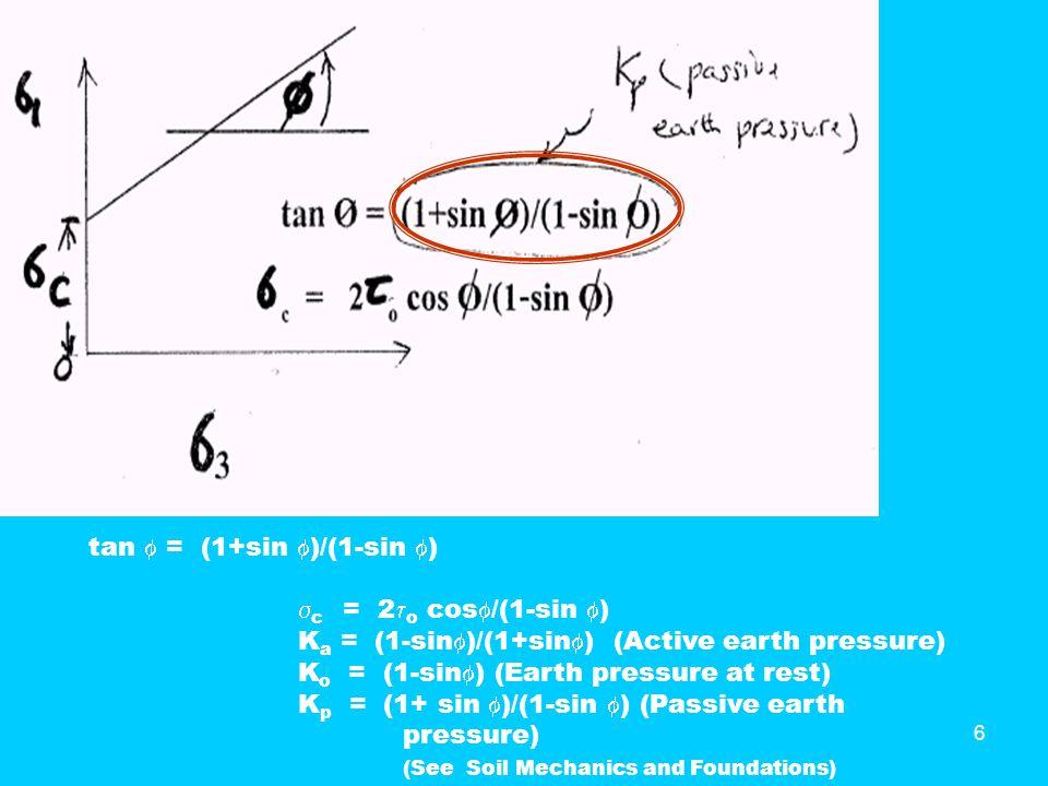 7 2.MOHR'S THEORY OF FAILURE(1900) วัตถุจะเริ่มแตกหักเมื่อมีแรงเฉือน, , กระทำถึงจุดที่วัตถุจะรับได้สูงสุด แรงเฉือนที่ทำให้วัตถุแตกหักนี้ จะขึ้นกับแรง Normal Stress ที่กระทำใน ขณะนั้น นั่นคือ :  = f (  n ) หรือวัตถุจะแตกเมื่อ tensile principal stress เพิ่มถึงจุดสูงสุด นั่นคือ :  1 = T 0  1 = tensile principal stress T o = tensile strength
