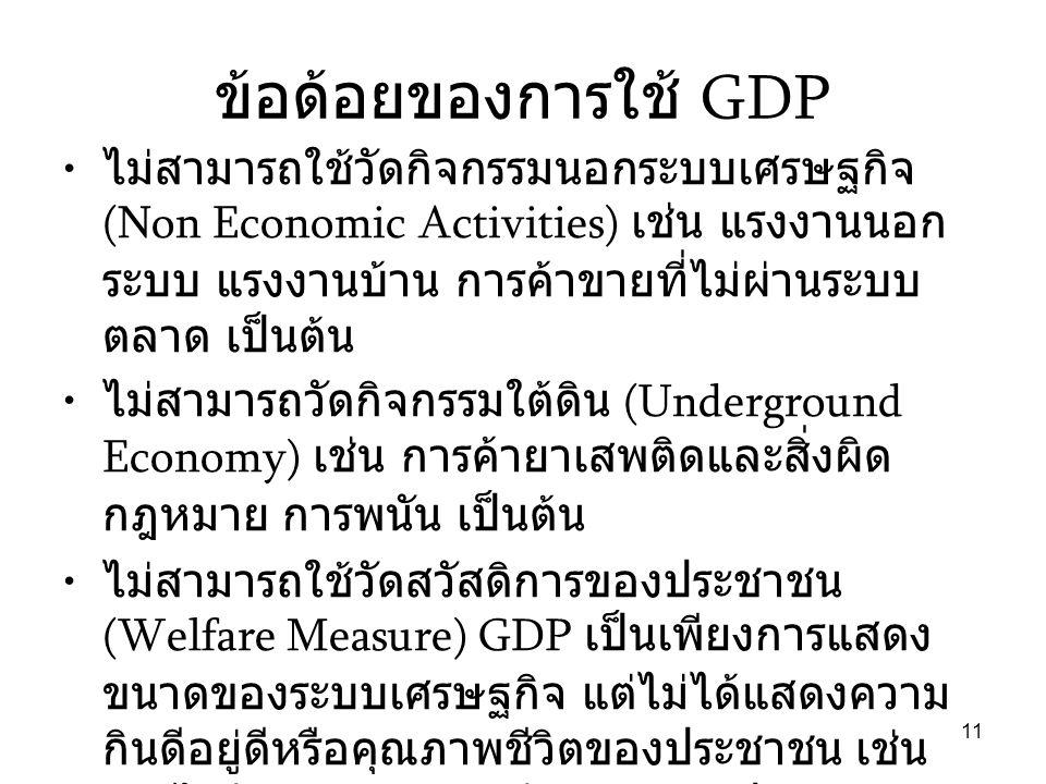 11 ข้อด้อยของการใช้ GDP • ไม่สามารถใช้วัดกิจกรรมนอกระบบเศรษฐกิจ (Non Economic Activities) เช่น แรงงานนอก ระบบ แรงงานบ้าน การค้าขายที่ไม่ผ่านระบบ ตลาด