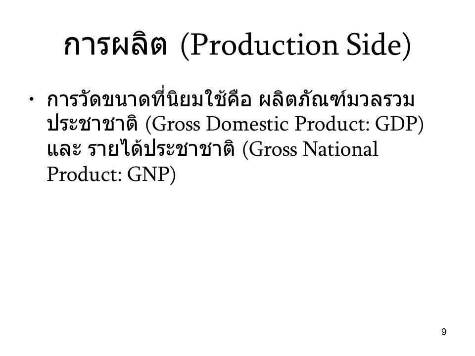 9 การผลิต (Production Side) • การวัดขนาดที่นิยมใช้คือ ผลิตภัณฑ์มวลรวม ประชาชาติ (Gross Domestic Product: GDP) และ รายได้ประชาชาติ (Gross National Prod