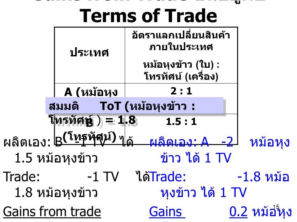 15 ประเทศ อัตราแลกเปลี่ยนสินค้า ภายในประเทศ หม้อหุงข้าว ( ใบ ) : โทรทัศน์ ( เครื่อง ) A ( หม้อหุง ข้าว ) 2 : 1 B ( โทรทัศน์ ) 1.5 : 1 สมมติ ToT ( หม้อ