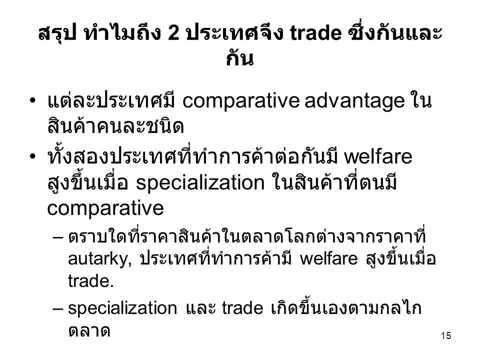 15 สรุป ทำไมถึง 2 ประเทศจึง trade ซึ่งกันและ กัน • แต่ละประเทศมี comparative advantage ใน สินค้าคนละชนิด • ทั้งสองประเทศที่ทำการค้าต่อกันมี welfare สู