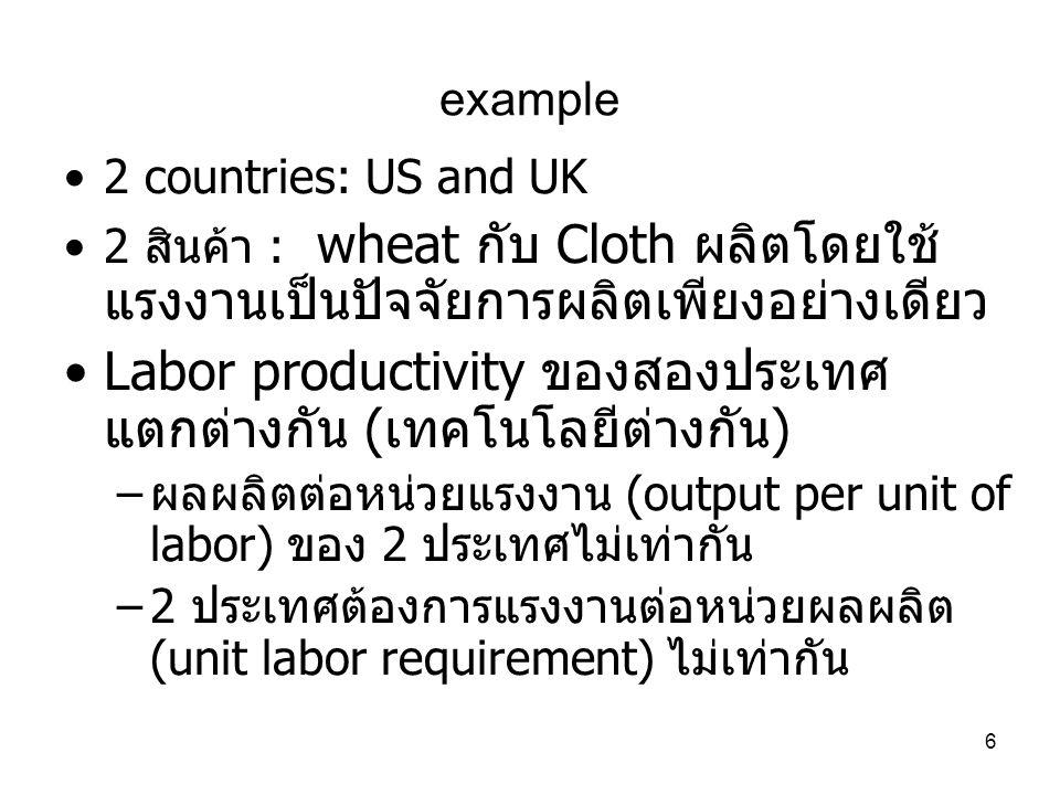 6 example •2 countries: US and UK •2 สินค้า : wheat กับ Cloth ผลิตโดยใช้ แรงงานเป็นปัจจัยการผลิตเพียงอย่างเดียว •Labor productivity ของสองประเทศ แตกต่
