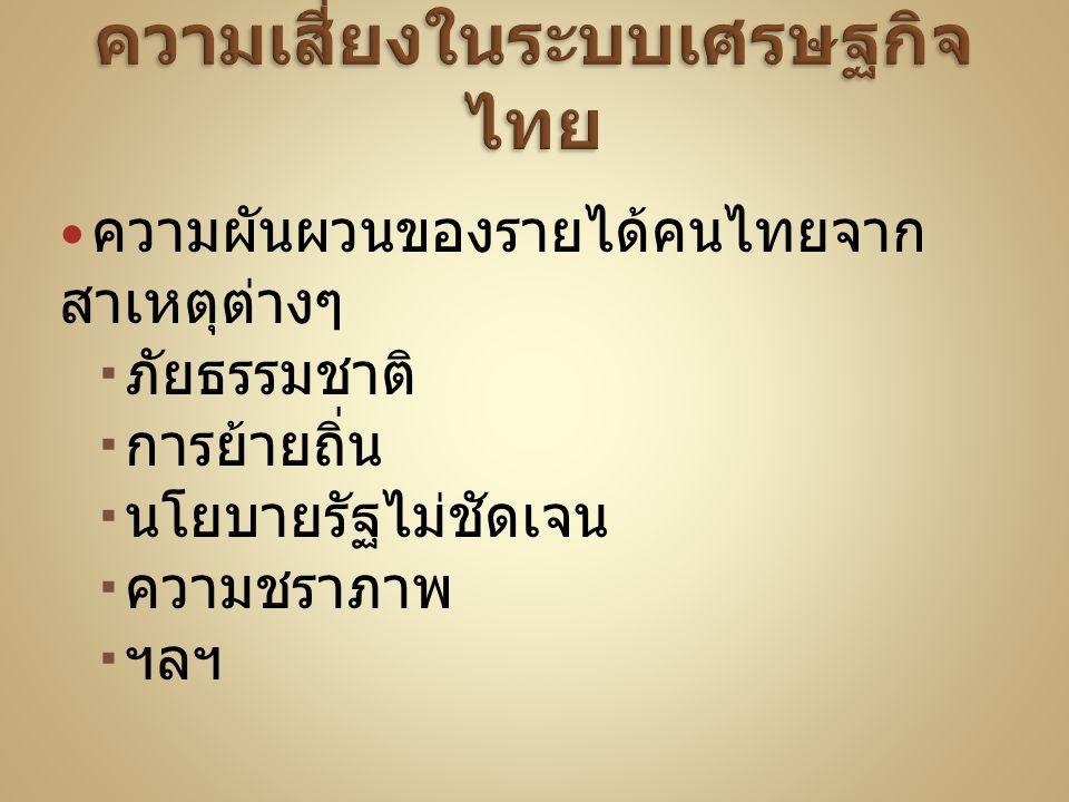  ความผันผวนของรายได้คนไทยจาก สาเหตุต่างๆ  ภัยธรรมชาติ  การย้ายถิ่น  นโยบายรัฐไม่ชัดเจน  ความชราภาพ  ฯลฯ