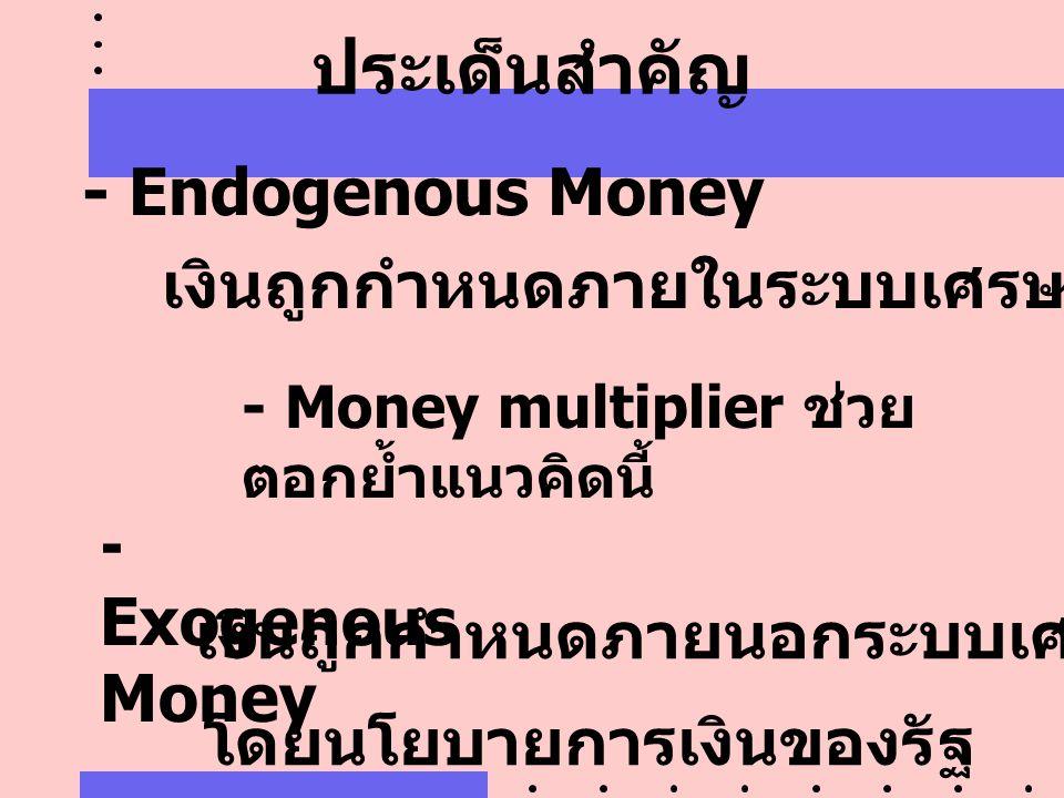 ประเด็นสำคัญ - Endogenous Money เงินถูกกำหนดภายในระบบเศรษฐกิจ - Money multiplier ช่วย ตอกย้ำแนวคิดนี้ - Exogenous Money เงินถูกกำหนดภายนอกระบบเศรษฐกิจ