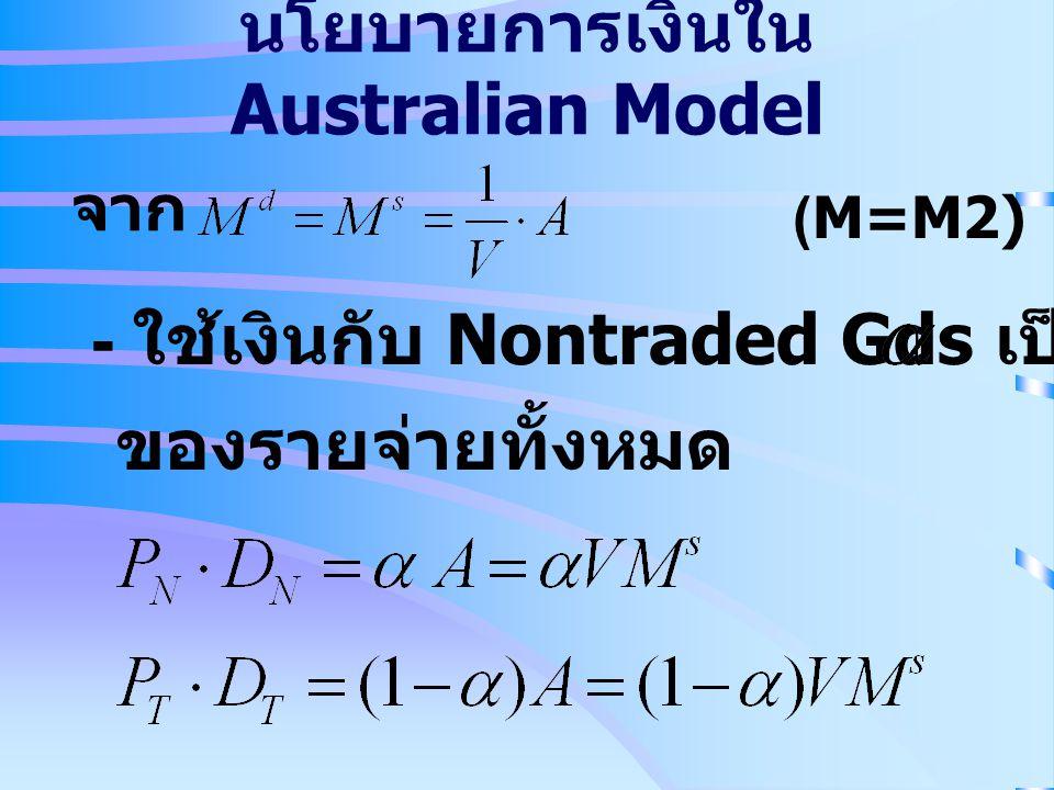 นโยบายการเงินใน Australian Model จาก - ใช้เงินกับ Nontraded Gds เป็นสัดส่วน ของรายจ่ายทั้งหมด (M=M2)