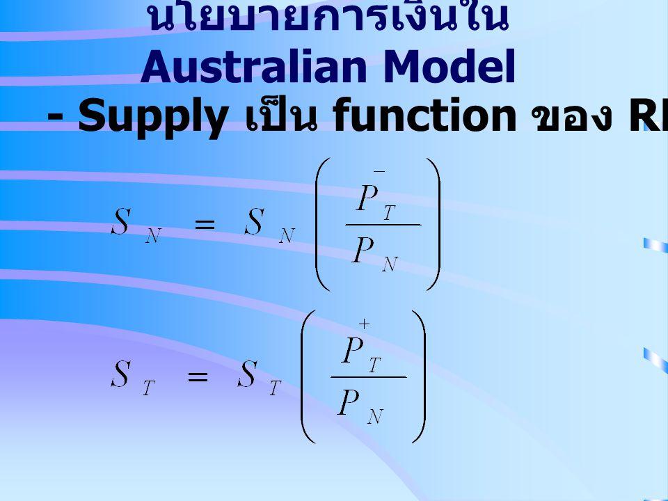 นโยบายการเงินใน Australian Model - Supply เป็น function ของ RER