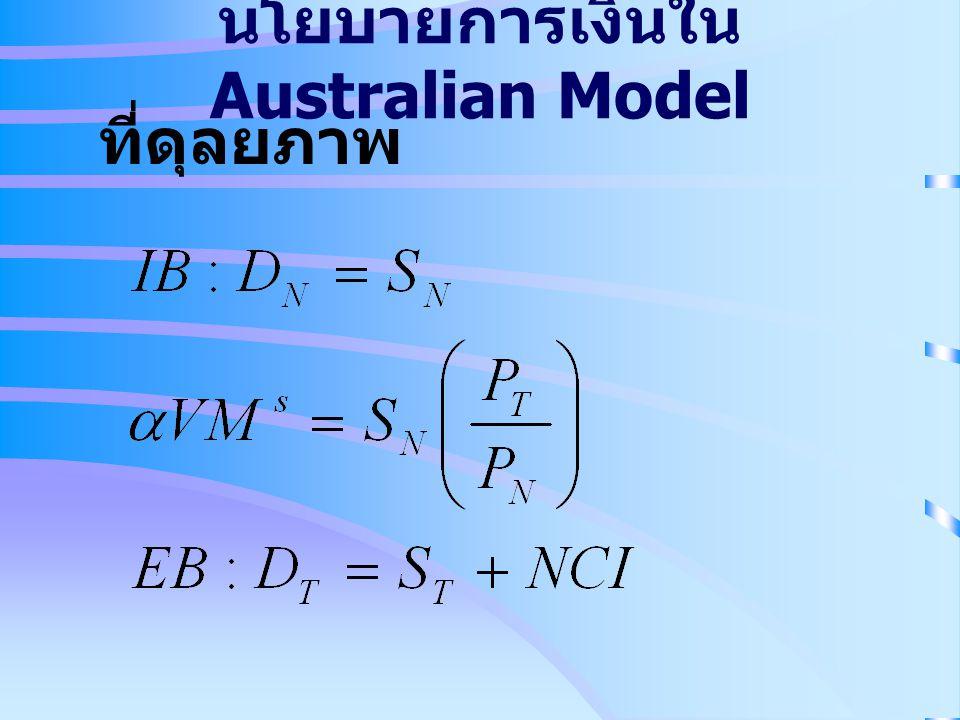 นโยบายการเงินใน Australian Model ที่ดุลยภาพ