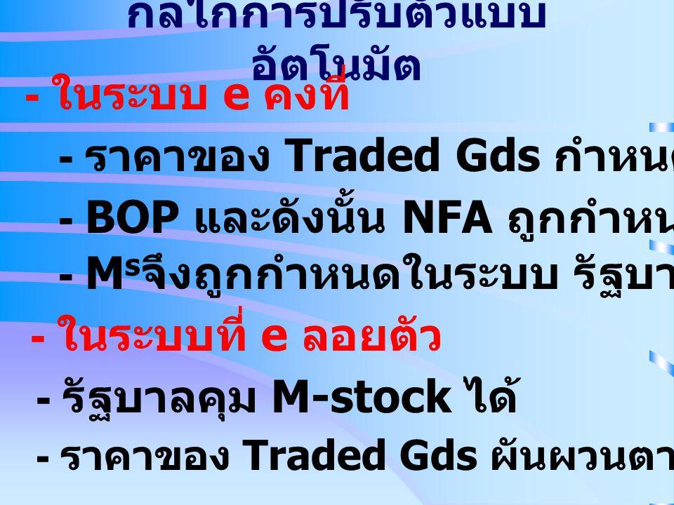 กลไกการปรับตัวแบบ อัตโนมัต - ในระบบ e คงที่ - ราคาของ Traded Gds กำหนดโดย ตปท - BOP และดังนั้น NFA ถูกกำหนดในระบบ - M s จึงถูกกำหนดในระบบ รัฐบาลคุม M
