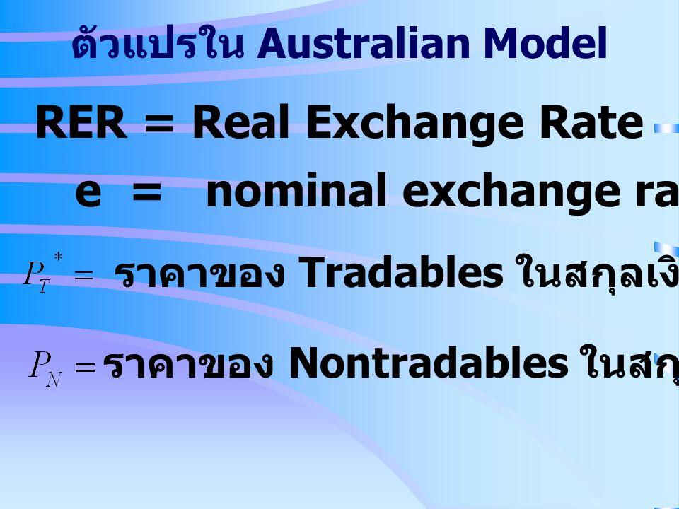 ตัวแปรใน Australian Model e = nominal exchange rate ราคาของ Tradables ในสกุลเงินตรา ตปท ราคาของ Nontradables ในสกุลเงินตราของตน RER = Real Exchange Ra