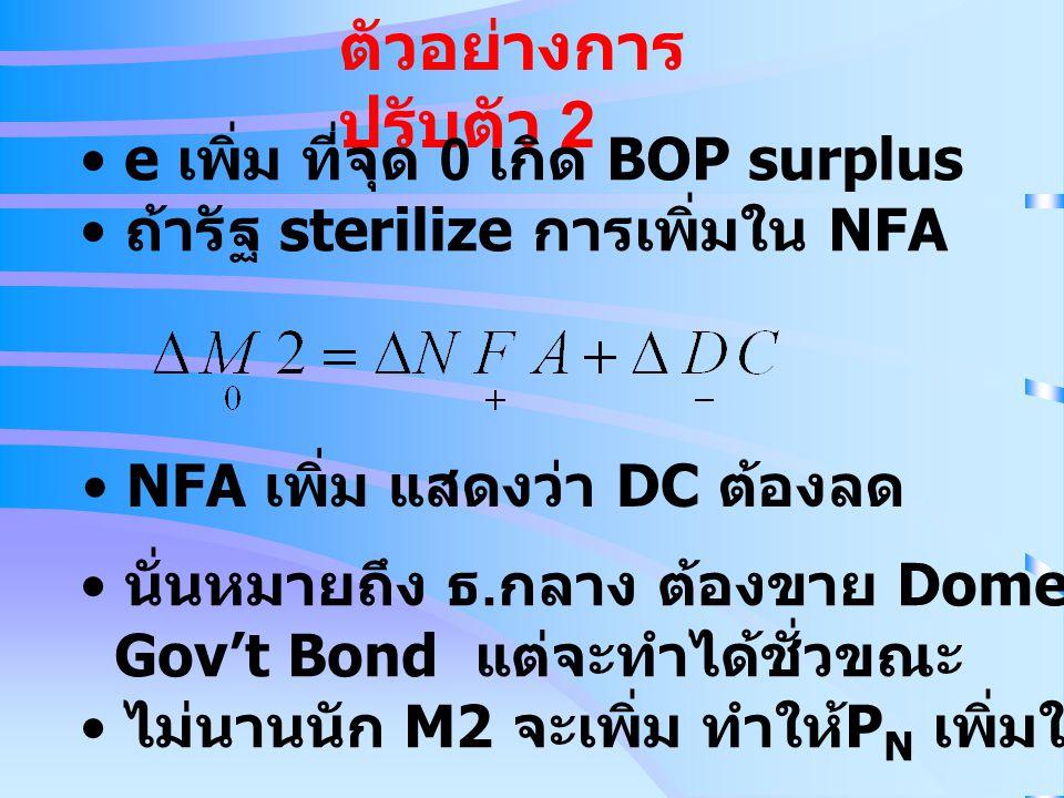 ตัวอย่างการ ปรับตัว 2 • e เพิ่ม ที่จุด 0 เกิด BOP surplus • ถ้ารัฐ sterilize การเพิ่มใน NFA • NFA เพิ่ม แสดงว่า DC ต้องลด • นั่นหมายถึง ธ. กลาง ต้องขา