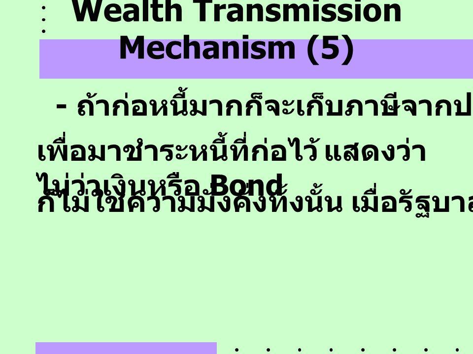 Wealth Transmission Mechanism (5) - ถ้าก่อหนี้มากก็จะเก็บภาษีจากประชาชนมากขึ้น ก็ไม่ใช่ความมั่งคั่งทั้งนั้น เมื่อรัฐบาลมีหนี้มาก เพื่อมาชำระหนี้ที่ก่อ