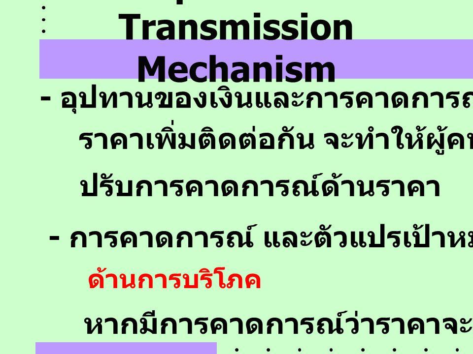 Expectation Transmission Mechanism - อุปทานของเงินและการคาดการณ์ ราคาเพิ่มติดต่อกัน จะทำให้ผู้คน ปรับการคาดการณ์ด้านราคา - การคาดการณ์ และตัวแปรเป้าหม