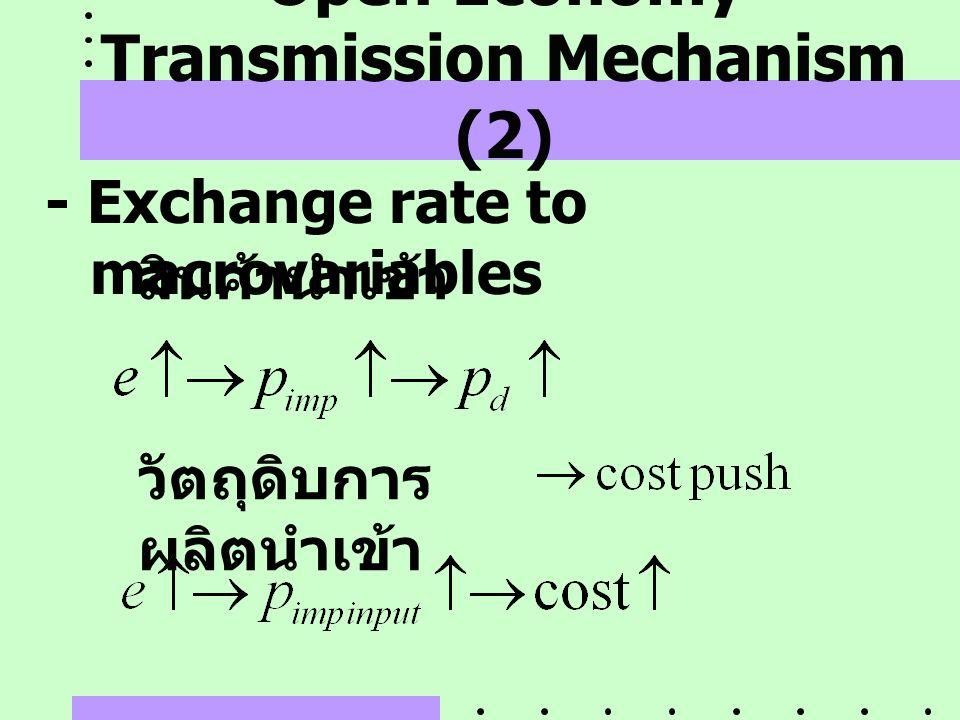 Open Economy Transmission Mechanism (2) - Exchange rate to macrovariables สินค้านำเข้า วัตถุดิบการ ผลิตนำเข้า