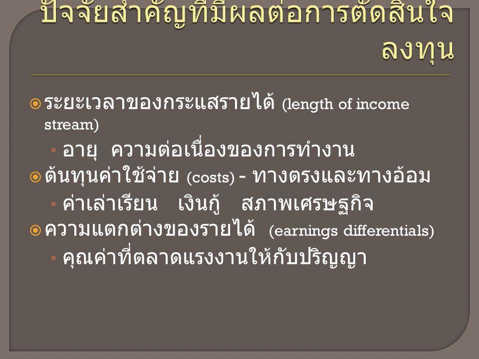 ระยะเวลาของกระแสรายได้ (length of income stream) • อายุ ความต่อเนื่องของการทำงาน  ต้นทุนค่าใช้จ่าย (costs) - ทางตรงและทางอ้อม • ค่าเล่าเรียน เงินกู้ สภาพเศรษฐกิจ  ความแตกต่างของรายได้ (earnings differentials) • คุณค่าที่ตลาดแรงงานให้กับปริญญา