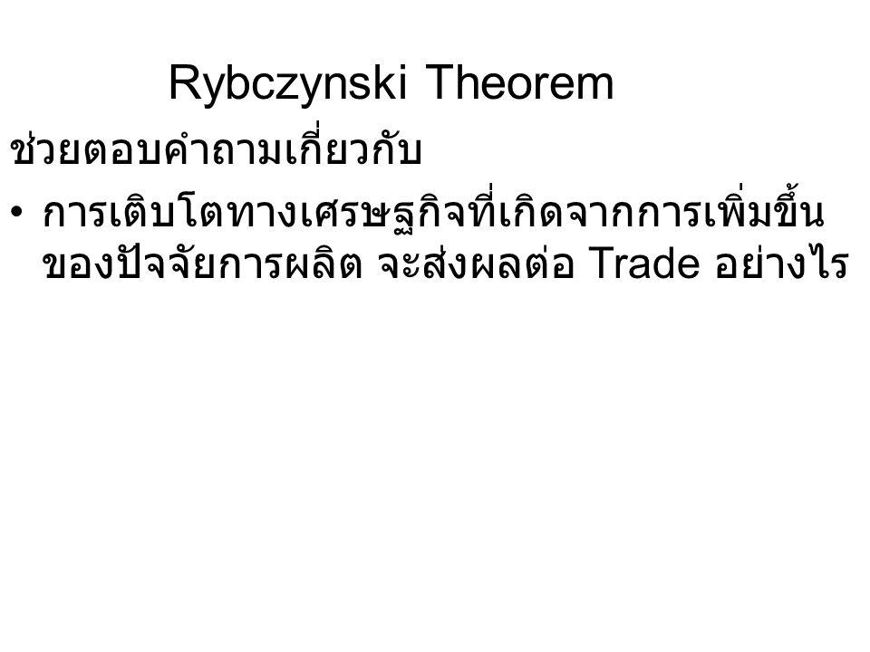 Rybczynski Theorem ช่วยตอบคำถามเกี่ยวกับ • การเติบโตทางเศรษฐกิจที่เกิดจากการเพิ่มขึ้น ของปัจจัยการผลิต จะส่งผลต่อ Trade อย่างไร