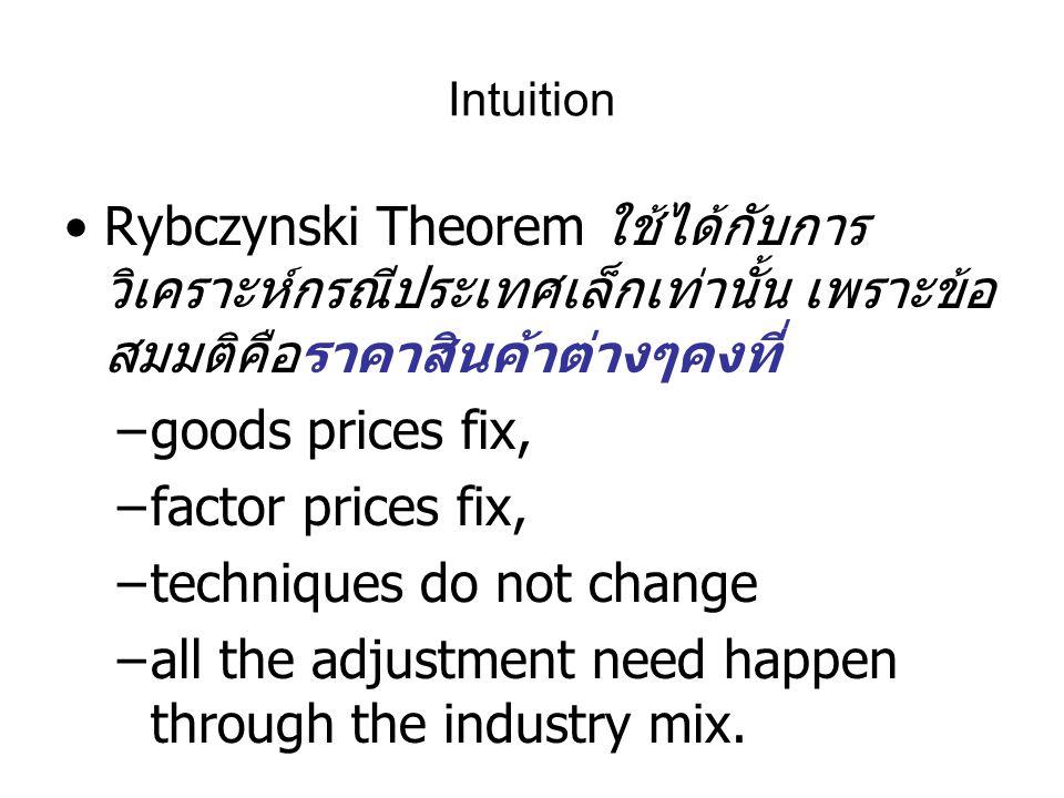 Intuition •Rybczynski Theorem ใช้ได้กับการ วิเคราะห์กรณีประเทศเล็กเท่านั้น เพราะข้อ สมมติคือราคาสินค้าต่างๆคงที่ –goods prices fix, –factor prices fix