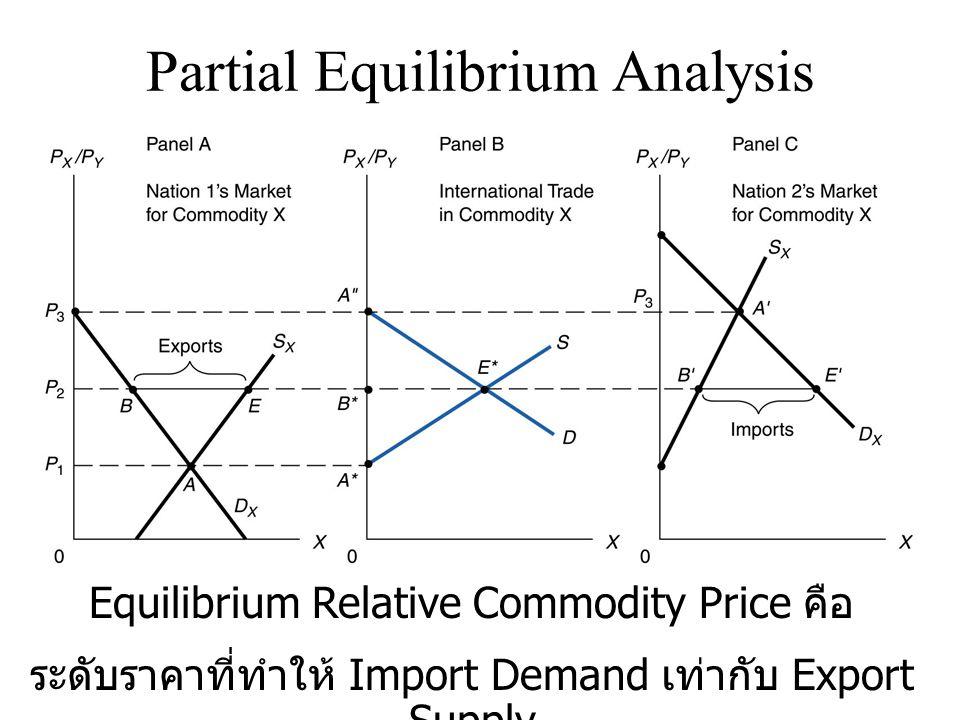 General Equilibrium Analysis • สินค้าอย่างน้อยสองชนิด X และ Y • ความต้องการนำเข้าหรือส่งออกในสินค้าทั้งสอง ชนิดแสดงด้วยเส้น Offer Curve • ความต้องการนำเข้าหรือส่งออกที่สอดคล้องกัน ในสองประเทศทำให้เกิดดุลยภาพของการค้า ระหว่างสองประเทศ – เกิดขึ้น ณ จุดสัมผัสขอ Offer Curve ของ สองประเทศ – ระดับราคาเปรียบเทียบ ณ จุดนั้น คือ ราคา ดุลยภาพในตลาดโลก