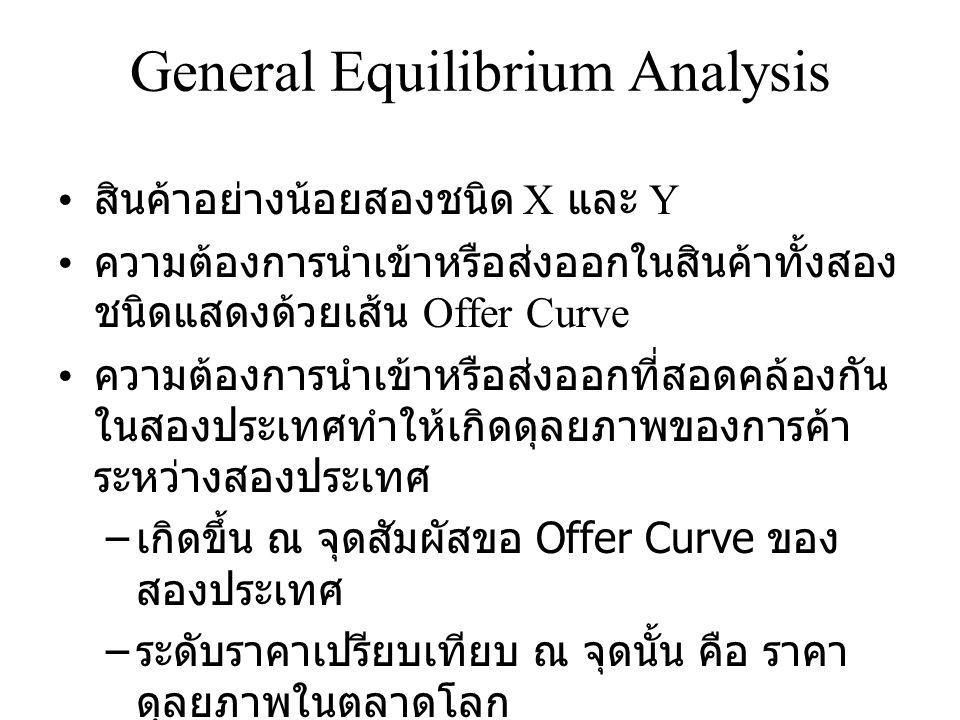 General Equilibrium Analysis • สินค้าอย่างน้อยสองชนิด X และ Y • ความต้องการนำเข้าหรือส่งออกในสินค้าทั้งสอง ชนิดแสดงด้วยเส้น Offer Curve • ความต้องการน