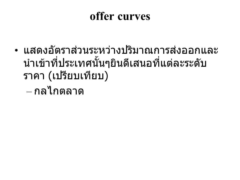 offer curves • แสดงอัตราส่วนระหว่างปริมาณการส่งออกและ นำเข้าที่ประเทศนั้นๆยินดีเสนอที่แต่ละระดับ ราคา ( เปรียบเทียบ ) – กลไกตลาด