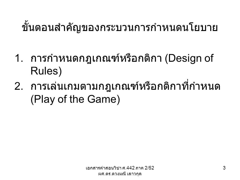 เอกสารคำสอนวิชา ศ.442 ภาค 2/52 ผศ. ดร. ดวงมณี เลาวกุล 3 ขั้นตอนสำคัญของกระบวนการกำหนดนโยบาย 1. การกำหนดกฎเกณฑ์หรือกติกา (Design of Rules) 2. การเล่นเก