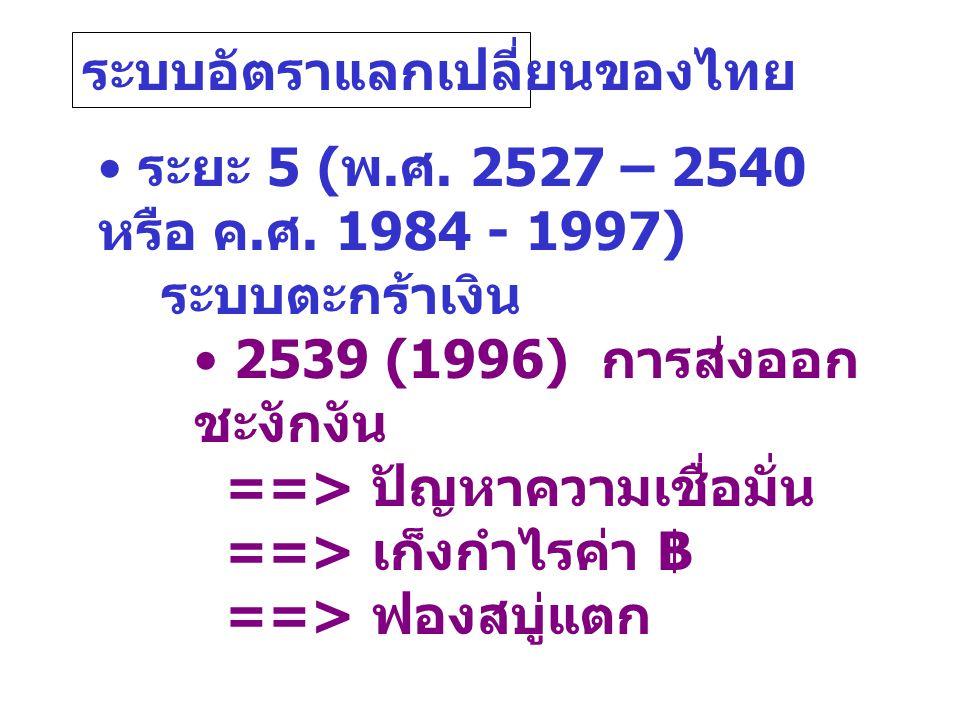 • ระยะ 5 ( พ. ศ. 2527 – 2540 หรือ ค. ศ. 1984 - 1997) ระบบตะกร้าเงิน • 2539 (1996) การส่งออก ชะงักงัน ==> ปัญหาความเชื่อมั่น ==> เก็งกำไรค่า ฿ ==> ฟองส