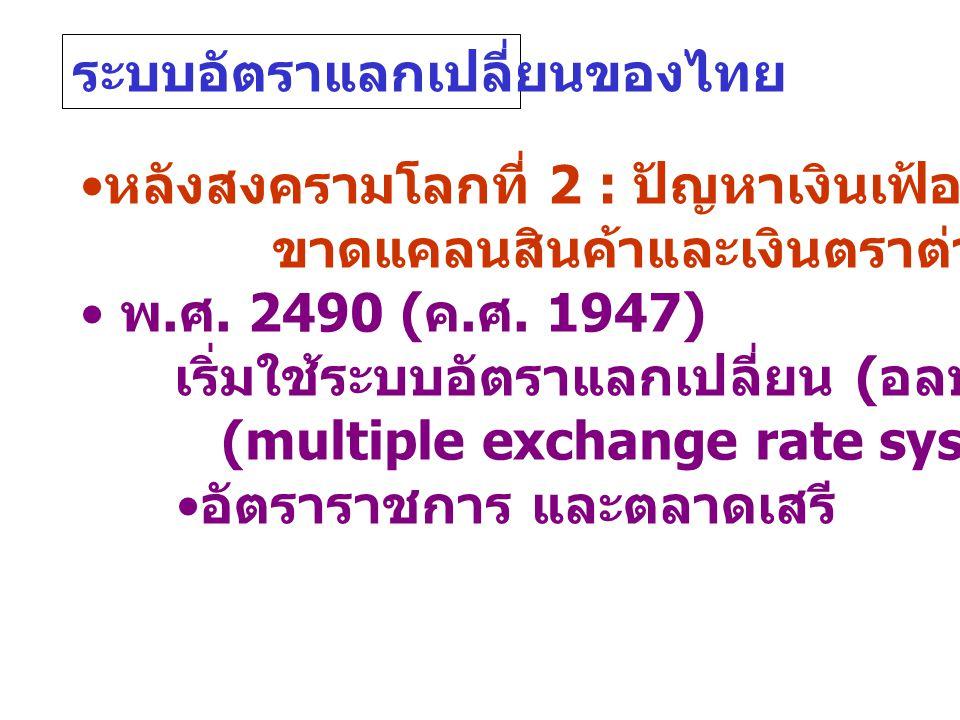 ระบบอัตราแลกเปลี่ยนของไทย • หลังสงครามโลกที่ 2 : ปัญหาเงินเฟ้อ ขาดแคลนสินค้าและเงินตราต่างประเทศ • พ. ศ. 2490 ( ค. ศ. 1947) เริ่มใช้ระบบอัตราแลกเปลี่ย