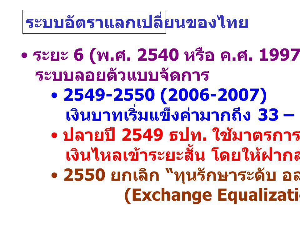 • ระยะ 6 ( พ. ศ. 2540 หรือ ค. ศ. 1997 - ปัจจุบัน ) ระบบลอยตัวแบบจัดการ • 2549-2550 (2006-2007) เงินบาทเริ่มแข็งค่ามากถึง 33 – 38 ฿ /$ • ปลายปี 2549 ธป