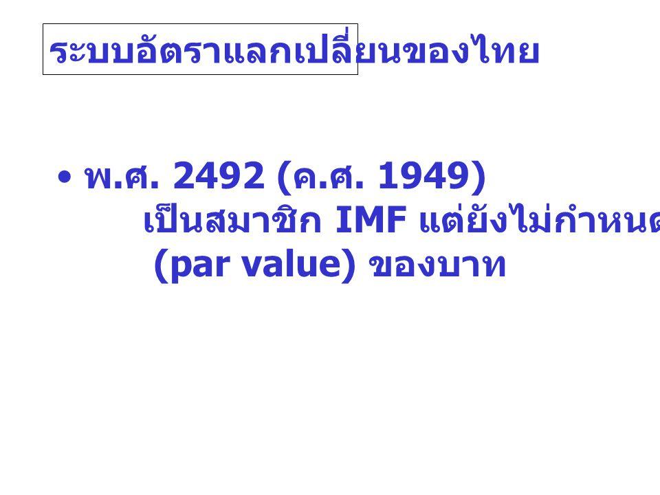 • พ. ศ. 2492 ( ค. ศ. 1949) เป็นสมาชิก IMF แต่ยังไม่กำหนดค่าเสมอภาค (par value) ของบาท ระบบอัตราแลกเปลี่ยนของไทย