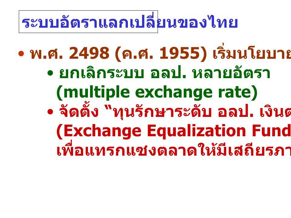 """• พ. ศ. 2498 ( ค. ศ. 1955) เริ่มนโยบายการค้าเสรี • ยกเลิกระบบ อลป. หลายอัตรา (multiple exchange rate) • จัดตั้ง """" ทุนรักษาระดับ อลป. เงินตรา """" (Exchan"""