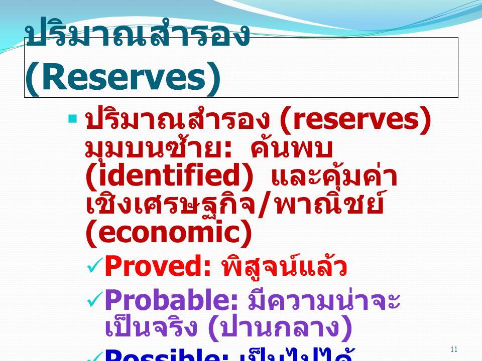  ปริมาณสำรอง (reserves) มุมบนซ้าย : ค้นพบ (identified) และคุ้มค่า เชิงเศรษฐกิจ / พาณิชย์ (economic)  Proved: พิสูจน์แล้ว  Probable: มีความน่าจะ เป็