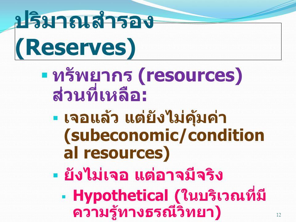  ทรัพยากร (resources) ส่วนที่เหลือ :  เจอแล้ว แต่ยังไม่คุ้มค่า (subeconomic/condition al resources)  ยังไม่เจอ แต่อาจมีจริง  Hypothetical ( ในบริเ