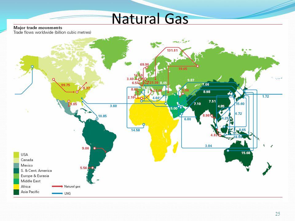Natural Gas 25
