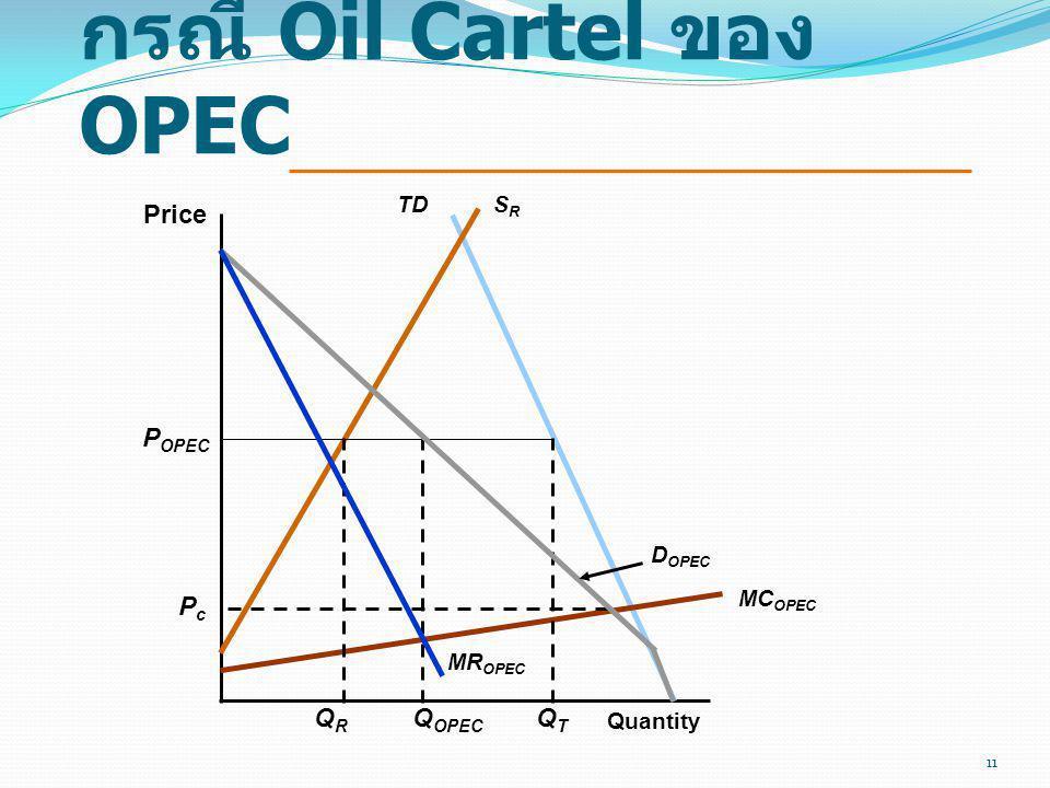 กรณี Oil Cartel ของ OPEC Price Quantity TDSRSR MC OPEC Q OPEC P OPEC QRQR QTQT PcPc MR OPEC D OPEC 11