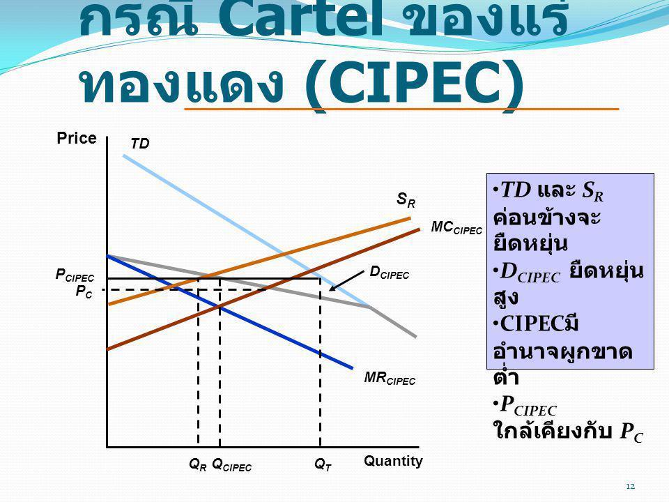 กรณี Cartel ของแร่ ทองแดง (CIPEC) Price Quantity TD MR CIPEC D CIPEC SRSR MC CIPEC Q CIPEC P CIPEC PCPC QRQR QTQT •TD และ S R ค่อนข้างจะ ยืดหยุ่น •D C