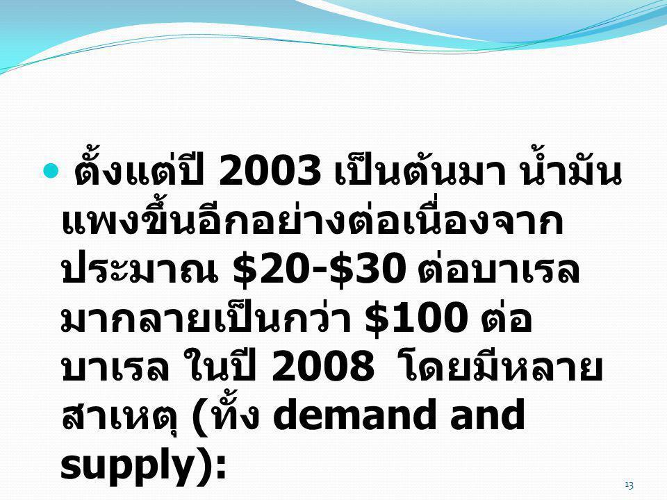  ตั้งแต่ปี 2003 เป็นต้นมา น้ำมัน แพงขึ้นอีกอย่างต่อเนื่องจาก ประมาณ $20-$30 ต่อบาเรล มากลายเป็นกว่า $100 ต่อ บาเรล ในปี 2008 โดยมีหลาย สาเหตุ ( ทั้ง