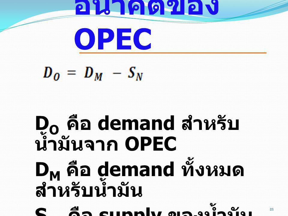 D O คือ demand สำหรับ น้ำมันจาก OPEC D M คือ demand ทั้งหมด สำหรับน้ำมัน S N คือ supply ของน้ำมัน จาก nonOPEC อนาคตของ OPEC 21