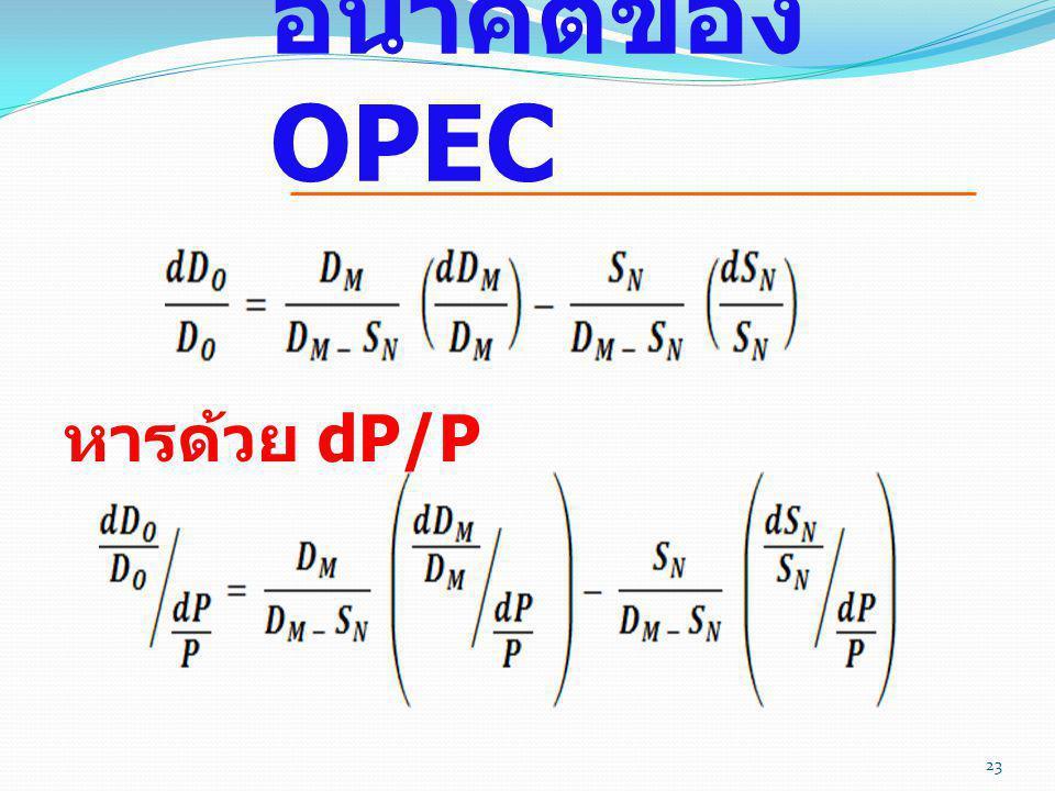 หารด้วย dP/P อนาคตของ OPEC 23
