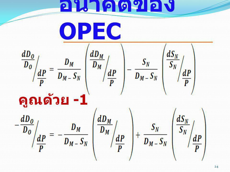 อนาคตของ OPEC 24 คูณด้วย -1