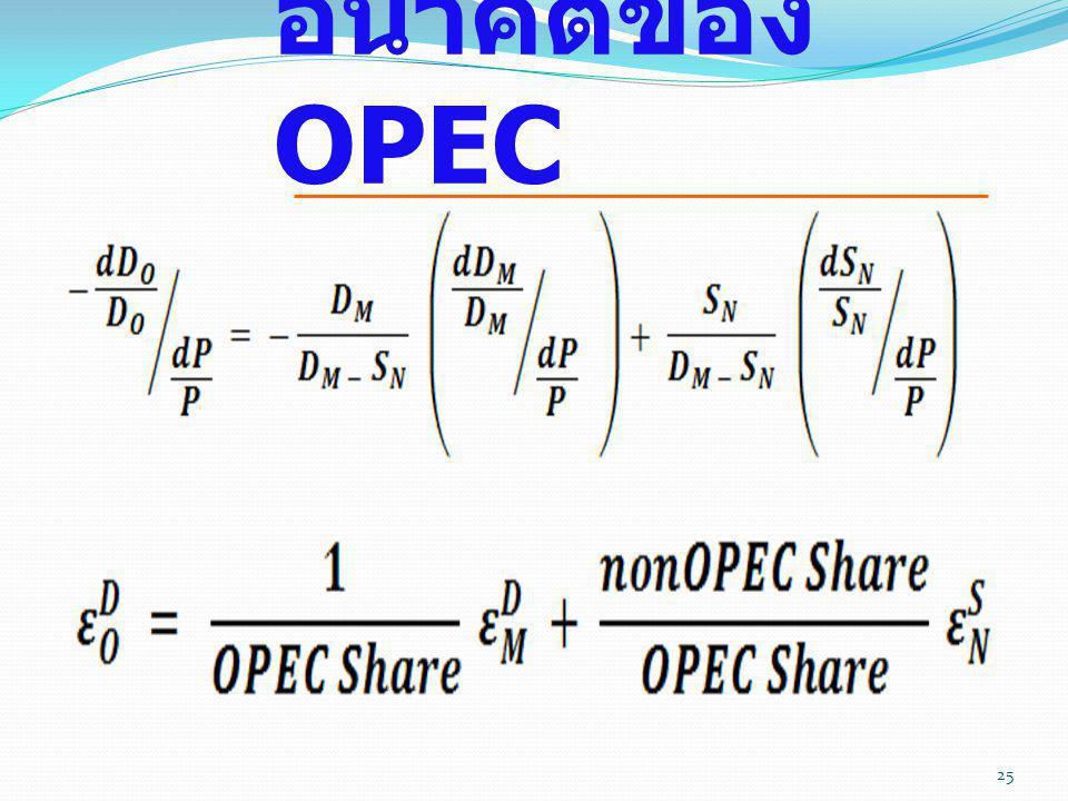 อนาคตของ OPEC 25