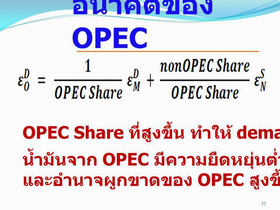อนาคตของ OPEC 27 OPEC Share ที่สูงขึ้น ทำให้ demand สำหรับ น้ำมันจาก OPEC มีความยืดหยุ่นต่ำลง และอำนาจผูกขาดของ OPEC สูงขึ้น