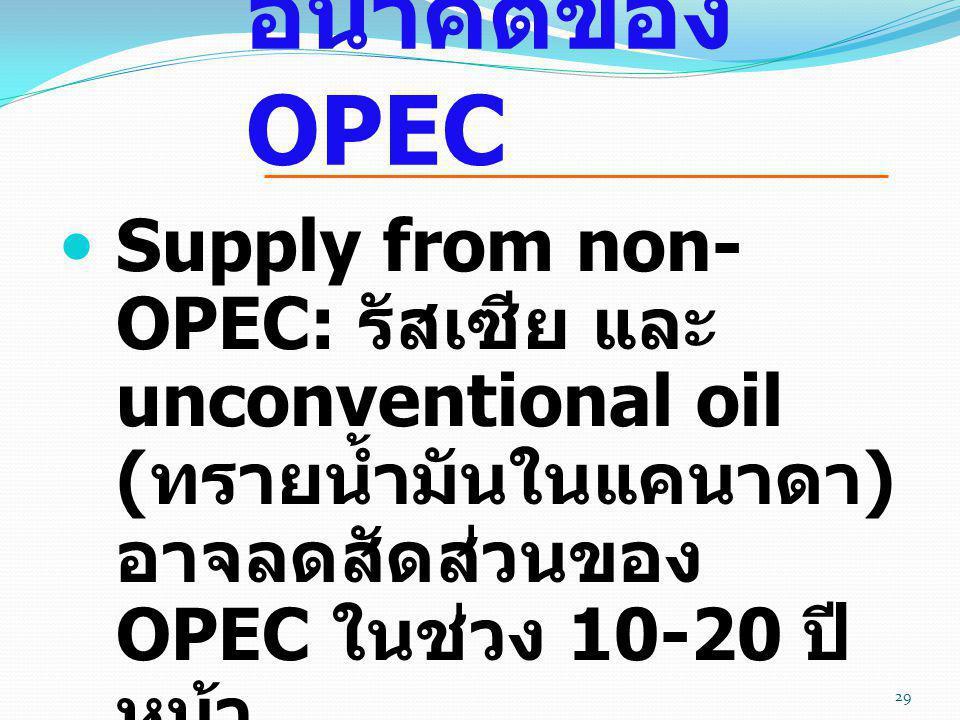  Supply from non- OPEC: รัสเซีย และ unconventional oil ( ทรายน้ำมันในแคนาดา ) อาจลดสัดส่วนของ OPEC ในช่วง 10-20 ปี หน้า อนาคตของ OPEC 29