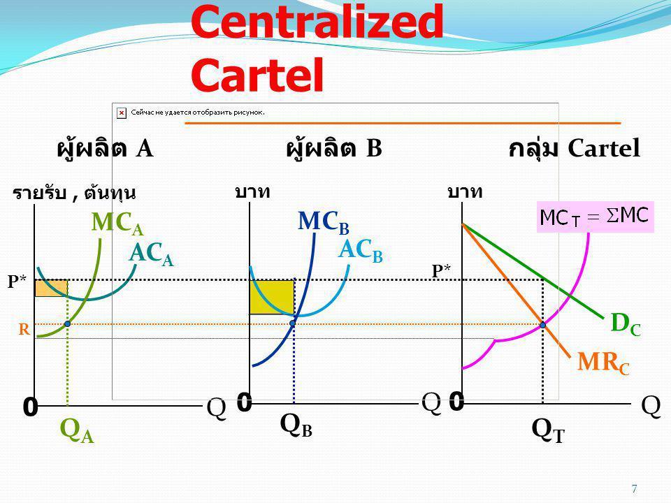 แบบจำลอง Centralized Cartel ผู้ผลิต A ผู้ผลิต B กลุ่ม Cartel รายรับ, ต้นทุน Q 0 บาท Q 0 Q 0 MC A MC B DCDC MR C QTQT P* R QAQA QBQB AC A AC B มีแรงจูงใจที่จะผลิตเกินโควต้า ( โกง ) 8
