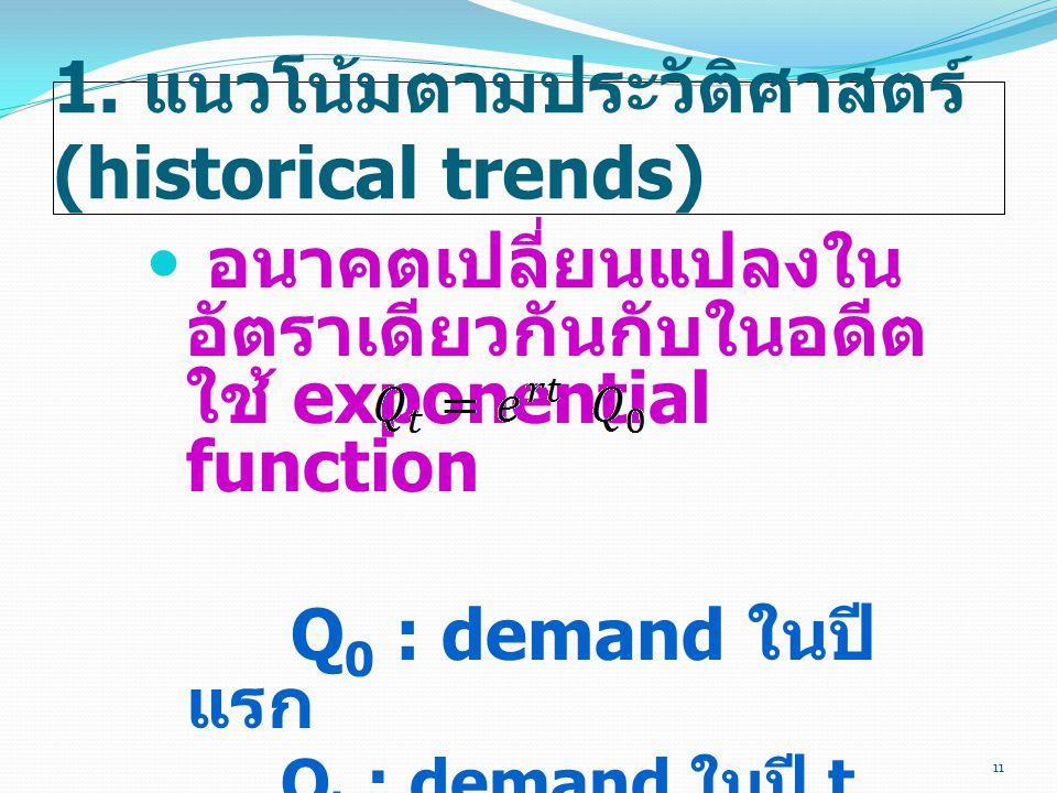 1. แนวโน้มตามประวัติศาสตร์ (historical trends)  อนาคตเปลี่ยนแปลงใน อัตราเดียวกันกับในอดีต ใช้ exponential function Q 0 : demand ในปี แรก Q t : demand