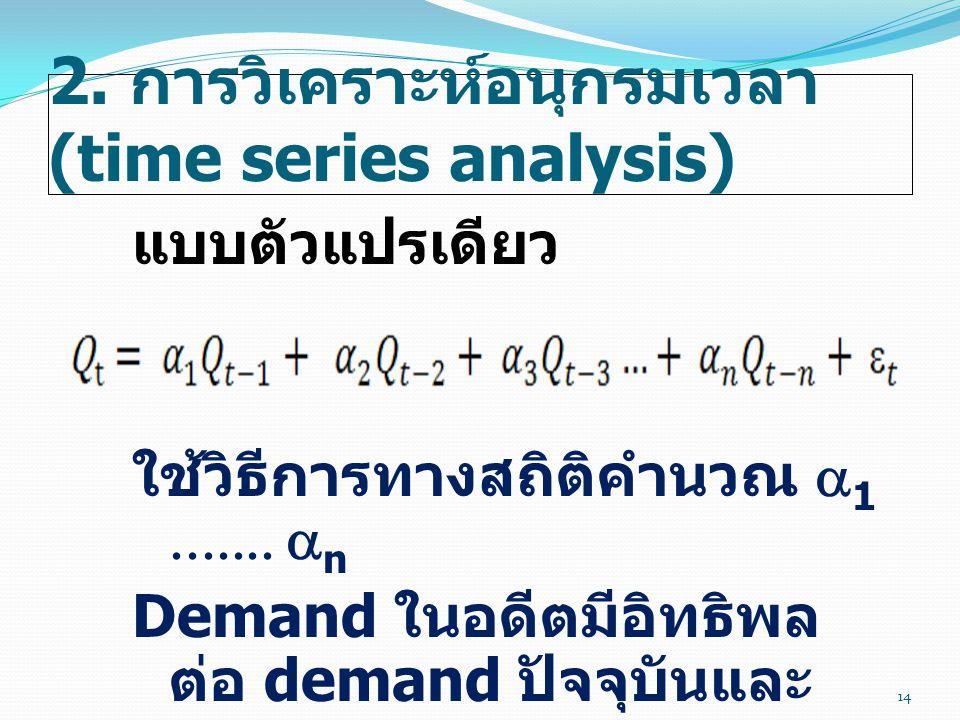 2. การวิเคราะห์อนุกรมเวลา (time series analysis) แบบตัวแปรเดียว ใช้วิธีการทางสถิติคำนวณ  1  n Demand ในอดีตมีอิทธิพล ต่อ demand ปัจจุบันและ