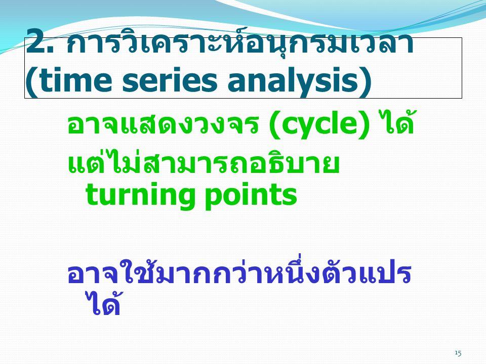 2. การวิเคราะห์อนุกรมเวลา (time series analysis) อาจแสดงวงจร (cycle) ได้ แต่ไม่สามารถอธิบาย turning points อาจใช้มากกว่าหนึ่งตัวแปร ได้ 15