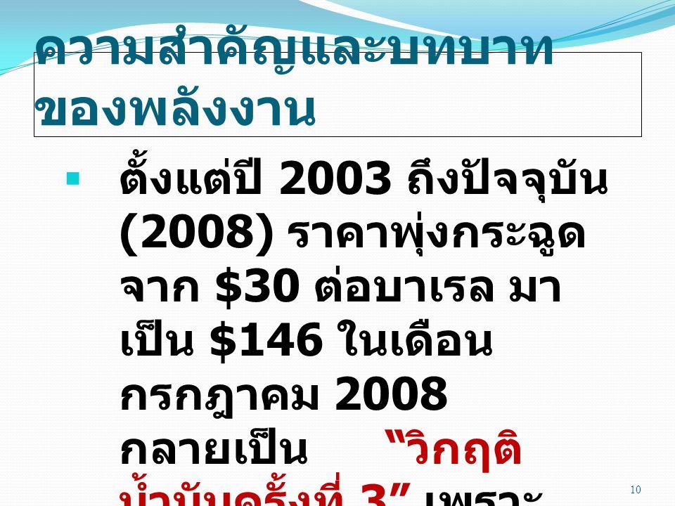 """ความสำคัญและบทบาท ของพลังงาน  ตั้งแต่ปี 2003 ถึงปัจจุบัน (2008) ราคาพุ่งกระฉูด จาก $30 ต่อบาเรล มา เป็น $146 ในเดือน กรกฎาคม 2008 กลายเป็น """" วิกฤติ น"""