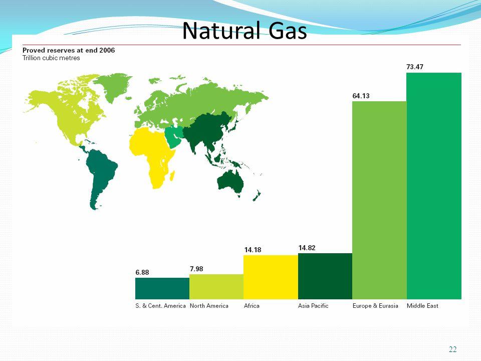 Natural Gas 22