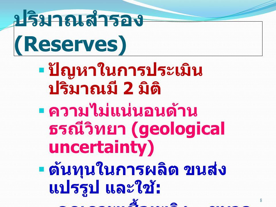  ปัญหาในการประเมิน ปริมาณมี 2 มิติ  ความไม่แน่นอนด้าน ธรณีวิทยา (geological uncertainty)  ต้นทุนในการผลิต ขนส่ง แปรรูป และใช้ : คุณภาพเชื้อเพลิง ขน